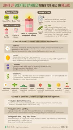 [Infographics] Light Up Scented Candles When You Need To Relax - Be Korea-savvy Candle Science, Diy Aromatherapy Candles, Homemade Scented Candles, Candle Making Business, Candle Packaging, Candlemaking, Candle Shop, Soy Wax Candles, Relax
