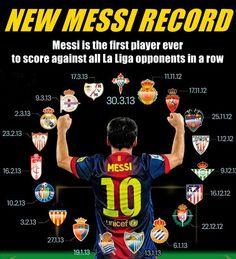 Messi és el primer jugador en la història de la Lliga que ha marcat a tots els seus oponents en una mateixa volta. Un rècord més per al millor jugador de la història