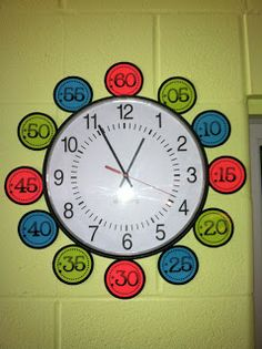 Time labels on clock
