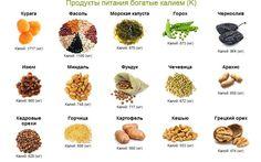 Обеспечьте свой организм полным набором, полезные микроэлементы помогут справиться со многими болезнями!