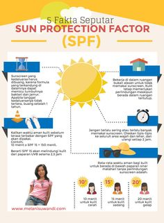 5 Fakta Seputar SPF