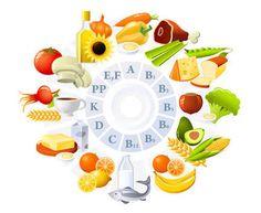 Resultado de imagem para fontes de vitaminas