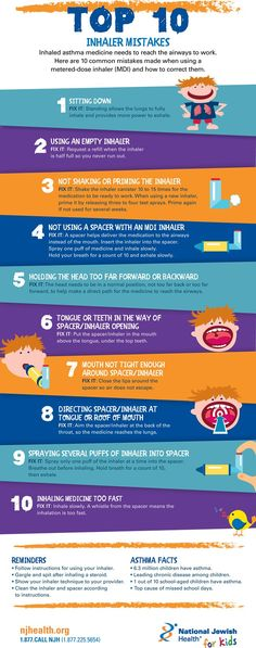 Top 10 Inhaler Mistakes Kids Make