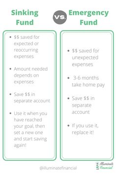 What is the difference? And why do you need both? Money Saving Challenge, Money Saving Tips, Bookkeeping Business, Sinking Funds, Money Plan, Budgeting Finances, Financial Tips, Debt Free, Money Matters