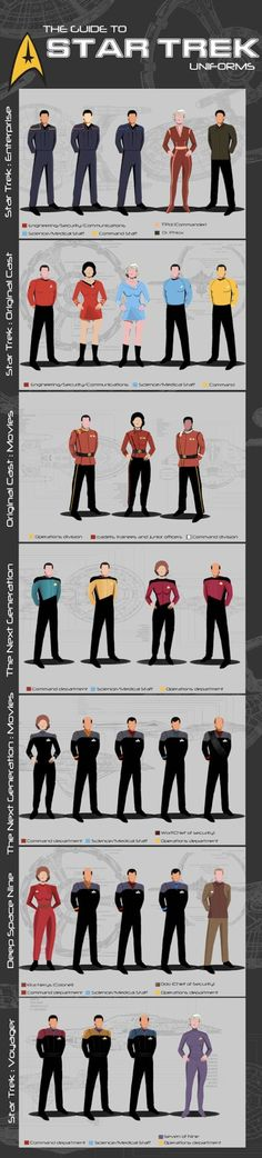 See Starfleet's Fashion Evolution With This Guide To Star Trek Uniforms - one day