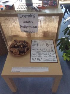 Lovely way to incorporate indigenous play into the classroom! These could be used for matching or for storytelling!