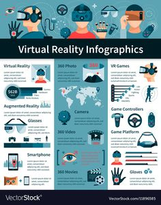Virtual Reality Flat Infographic Poster vector image on VectorStock Technology World, Futuristic Technology, Computer Technology, Science And Technology, Technology Apple, Technology Hacks, Technology Wallpaper, Technology Background, Technology Design