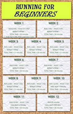 Running for beginners. What i need!!