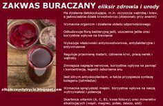 Alkaliczny styl życia: ZAKWAS BURACZANY - przepis
