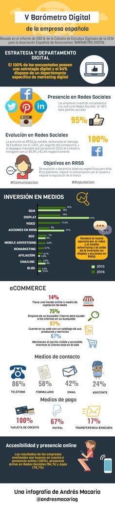 V BARÓMETRO DIGITAL de la empresa española #infografia