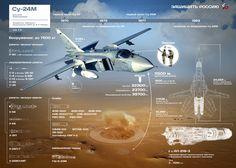 Молния в пустыне: фронтовой бомбардировщик Су-24