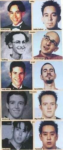 Mike Chester Brad Phoenix Joe Linkin Park