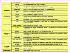Esquemas del temario para oposiciones de auxiliares de enfermeria