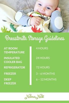 Whatever your breast pumping goals, we're here to support you. This guide is a one-stop resource for all your breast pumping needs + free care package included!