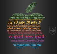 real time tag cloud from apple news