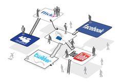 Planejamento de campanhas de marketing nas redes sociais