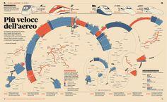 Infografica sulle reti ferroviarie mondiali ad alta velocità di Francesco Franchi  IL - Il maschile del Sole 24 ORE N°05 - pag. 38-39    IL on facebook  --