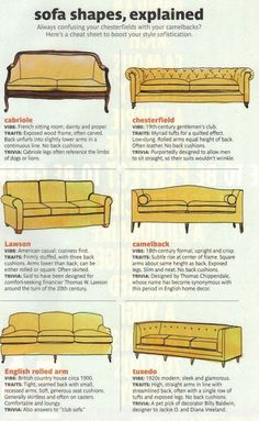 Reasons Why Design Was More Awesome In The These Diagrams Are Everything You Need To Decorate Your Home Interior design cheat sheets FTW.These Diagrams Are Everything You Need To Decorate Your Home Interior design cheat sheets FTW. Furniture Styles, Furniture Design, Furniture Upholstery, Diy Furniture, Blue Furniture, Business Furniture, Plywood Furniture, Antique Furniture, Bedroom Furniture