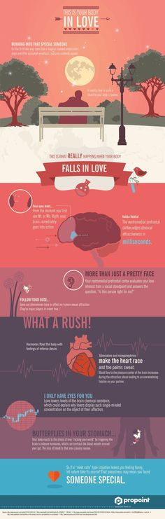 Psychology : Psychology : Why Do You Feel Queasy in Love? The Science of Romance Infographic