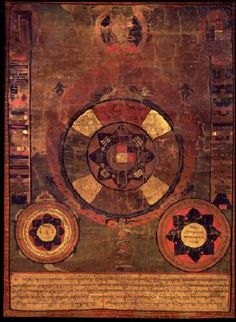 Protective Talisman, Tibet 1800 - 1899 #round