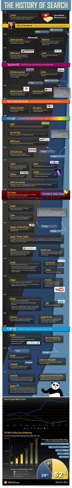 infografik_die-geschichte-der-internetsuche