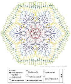 Crochet Flower – Chart, another bucket list pin. Need to learn how to read and f… Crochet Motifs, Crochet Blocks, Crochet Diagram, Crochet Chart, Crochet Squares, Love Crochet, Crochet Granny, Crochet Doilies, Crochet Stitches