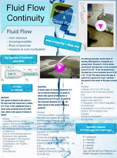 In physics, fluid dynamics is a subdiscipline of fluid mechanics that deals with fluid flow—the natural science of fluids (liquids and gases) in motion. It has several subdisciplines itself, including aerodynamics (the study of air and other gases in motion) and hydrodynamics (the study of liquids in motion). #Glogster #Physics #FluidFlow