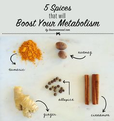 5 Metabolism Boosting Spices!