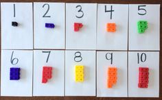 Even and Odd: The Importance of Conceptual Understanding (Blog Post) I was taught even and odd by being told to memorize the numbers: 2,4,6,8. As a tiny child I don't think I truly understood why a number was even vs. odd. Allow young learners the time to explore the concept using pairs.