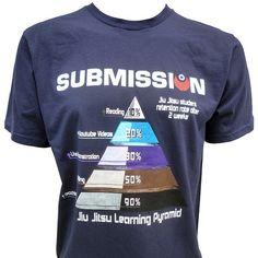 48ba2f6a8 Submission Jiu-Jitsu Learning Pyramid T-Shirt - Small - Navy