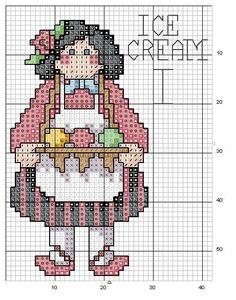 Schema punto croce Abc Girls 09