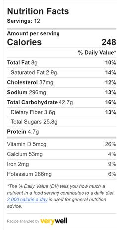This recipe nutrition calculator will analyze the calorie and nutrition facts for any recipe. Simply enter the ingredients and serving size to get started. Muffin Recipes, Bread Recipes, Keto Recipes, Healthy Recipes, Breakfast Recipes, Delicious Recipes, Apple Recipes, Cheesecake Recipes, Diabetic Recipes