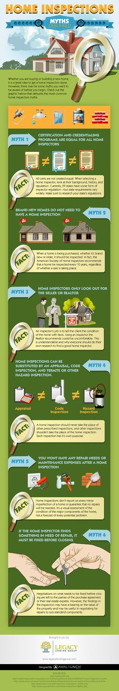 How to Start a Home Inspection Business Infographic