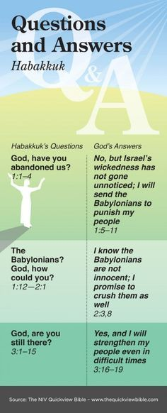 NIV Quick View Bible » Questions and Answers - Habakkuk