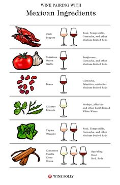 Want to try something other than a Margarita with your tacos? Here's a guide that'll take the guesswork out of pairing your favorite wine with Mexican food. Roasted Tomato Salsa, Slow Roasted Tomatoes, Wine Recipes, Mexican Food Recipes, Pork Tamales, Wine Folly, Chateauneuf Du Pape, Mole Sauce, Wine Guide