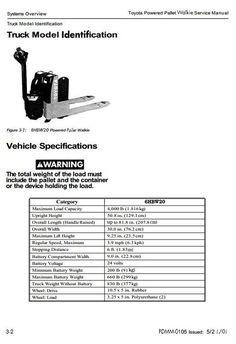 Toyota LPG Forklift Type 8FGCSU20, 8FGCU15, 8FGCU18 Parts