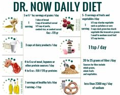 Now, diet, Nowzaradan, plan, daily - Diet Plan Dr Nowzaradan, 1200 Calories, Fitness Workouts, Women's Fitness, Fitness Quotes, 1200 Calorie Diet Plan, Dietas Detox, Le Diner, Diet Meal Plans