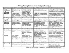 Primary Reading Comprehension Strategies Rubric (2-3)