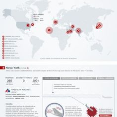 The ten worst airplane accidents of all time. Planes, facts and statistics. Malofiej 2011 Bronze medal winner (World / Nations) Tenerife, Riad, Business Intelligence, Airplane, All About Time, Facts, Statistics, Infographics, Planes