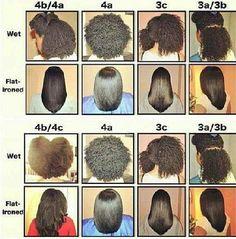 101 Best Black Hair Care Images Black Hair Care Natural Hair