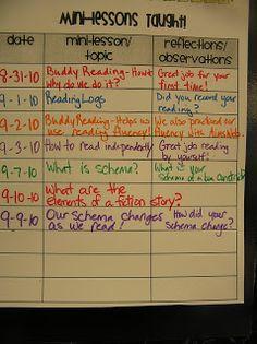 Lesson Plan SOS: Rockin' Reading Workshop!