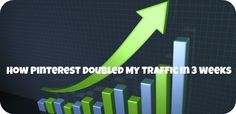 #Pinterest - Good Read...How Pinterest Doubled My Traffic in 3 Weeks