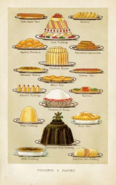 Mrs. Beeton's Book of Household Management - Circa 1861 - Free Downloads -Public Domain Images