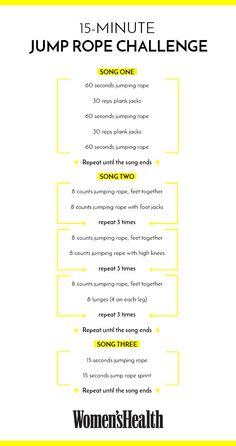 This 15 Minute Jump Rope Workout Will Transform Your Arms And Abs Jump Rope Challenge, Workout Challenge, Song Challenge, At Home Workout Plan, At Home Workouts, Workout Plans, Bike Workouts, Swimming Workouts, Swimming Tips