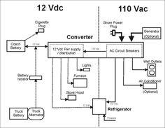 rv electricity diagram ideas for trailer reno google com search q rv converter