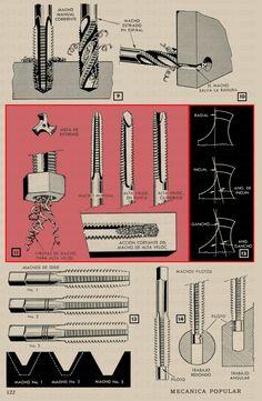 LOS MACHOS SON HERRAMIENTAS DE PRECISION ABRIL 1958 003 copia