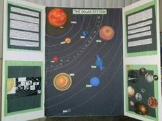 Marc's Solar System Project for 3rd grade.