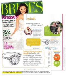 Hearts On Fire Transcend Round Engagement Ring in Brides Magazine | heartsonfire.com