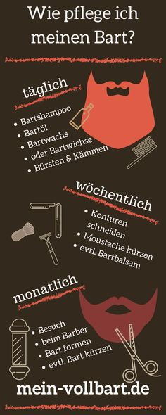 Die Basics für die Bartpflege.