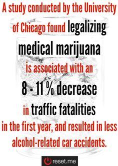Legalize It ☮❤✌ Medical Marijuana ☮❤✌ @ ★☆Danielle ✶ Beasy☆★
